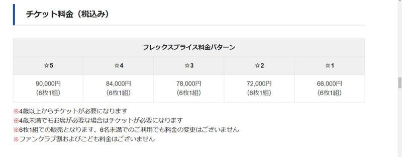 横浜スタジアム バーベキューができる席のチケットの購入倍率は?