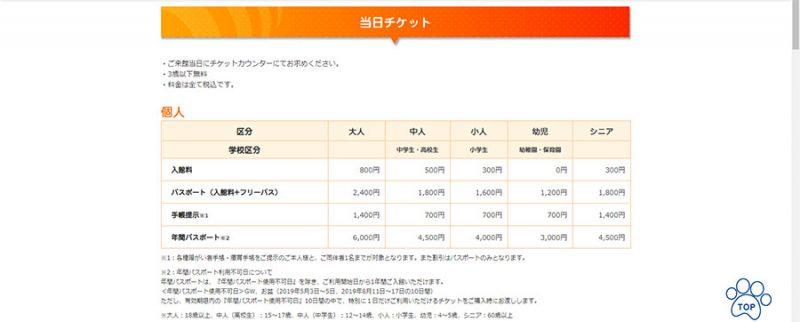 オービィ横浜 パスポートはお得?パスポート買うべき?
